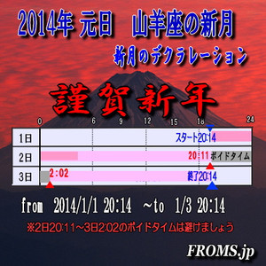 Newmoon2014_2